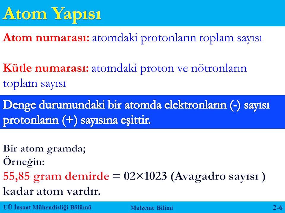 Atom numarası: atomdaki protonların toplam sayısı Kütle numarası: atomdaki proton ve nötronların toplam sayısı