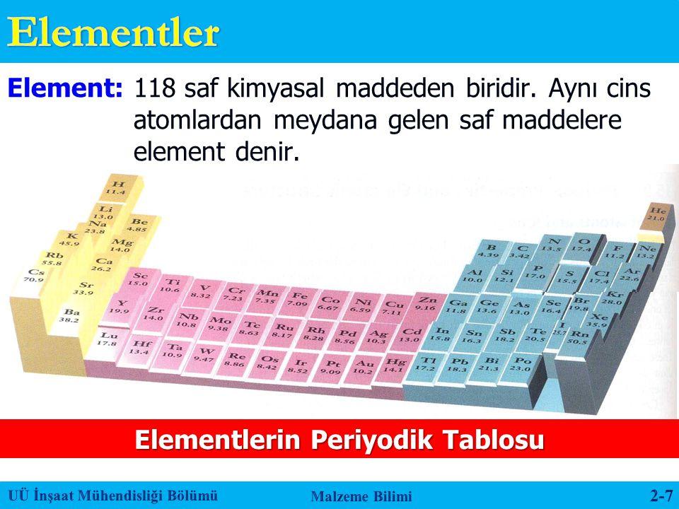 Element: 118 saf kimyasal maddeden biridir. Aynı cins atomlardan meydana gelen saf maddelere element denir. Elementlerin Periyodik Tablosu