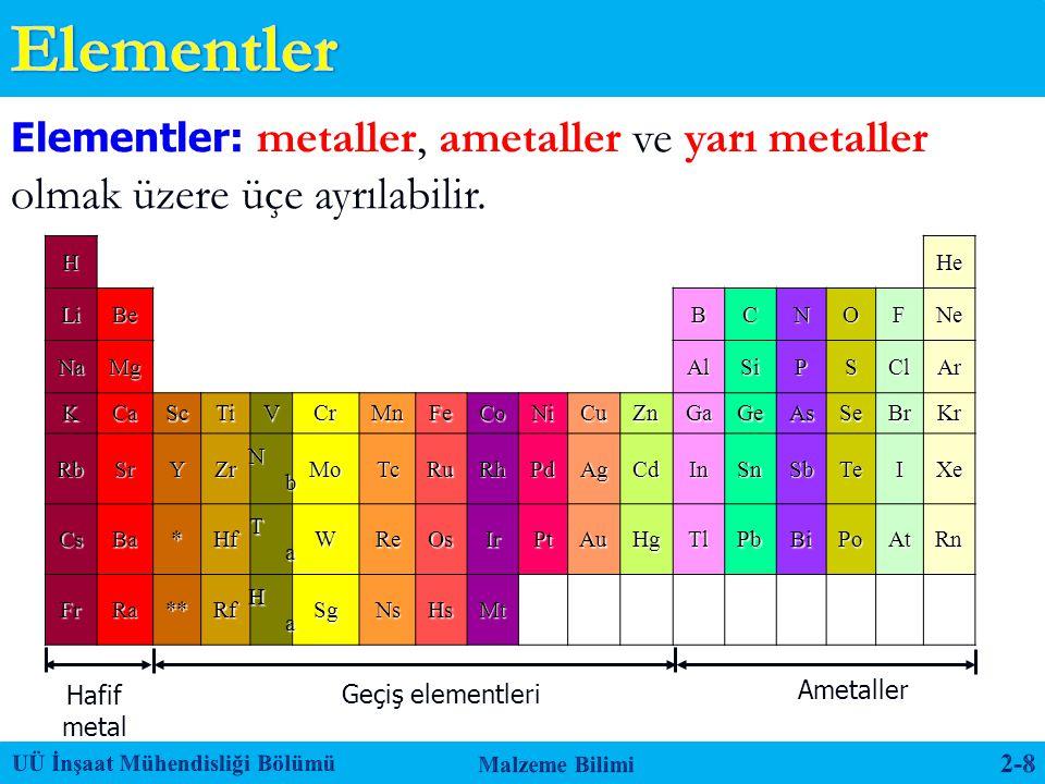 Elementler: metaller, ametaller ve yarı metaller olmak üzere üçe ayrılabilir.HHeLiBeBCNOFNe NaMgAlSiPSClAr KCaScTiVCrMnFeCoNiCuZnGaGeAsSeBrKr RbSrYZr