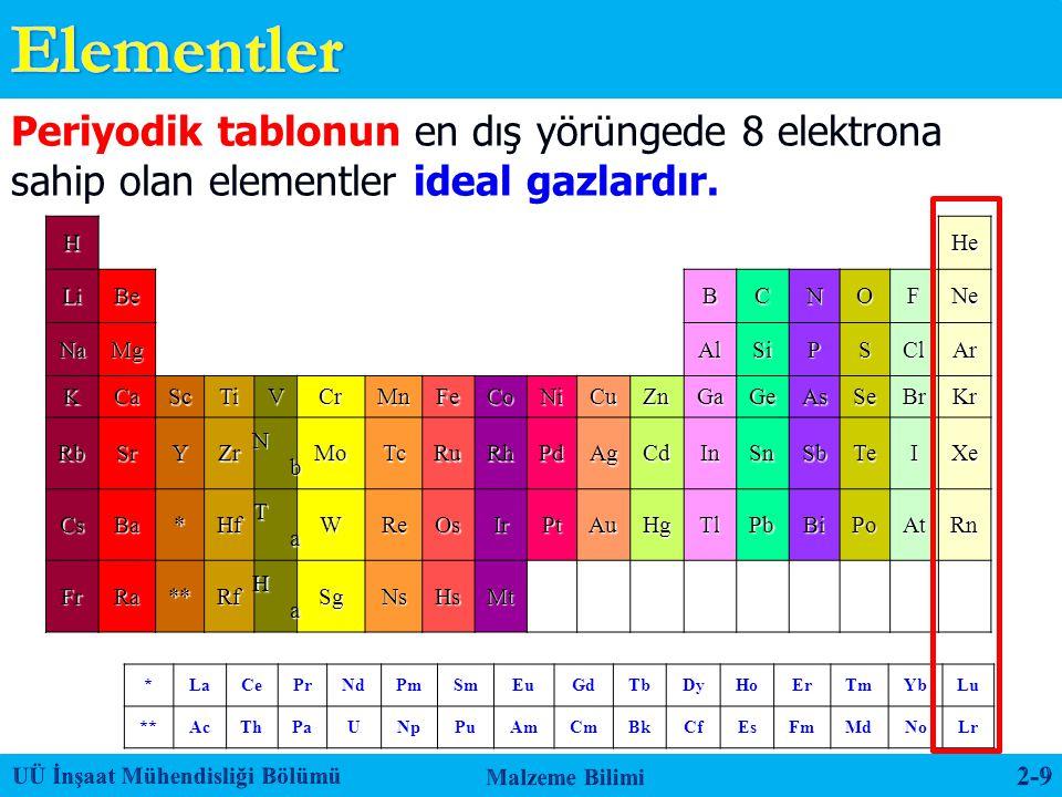 Periyodik tablonun en dış yörüngede 8 elektrona sahip olan elementler ideal gazlardır.HHeLiBeBCNOFNe NaMgAlSiPSClAr KCaScTiVCrMnFeCoNiCuZnGaGeAsSeBrKr