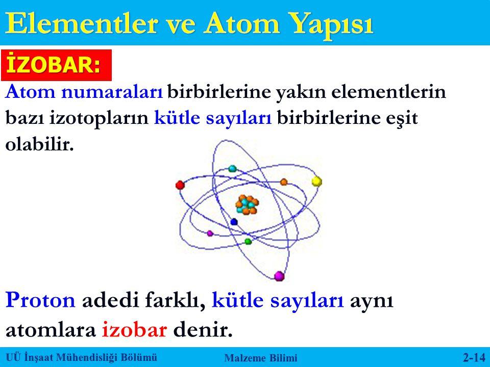 İZOBAR: Atom numaraları birbirlerine yakın elementlerin bazı izotopların kütle sayıları birbirlerine eşit olabilir. Proton adedi farklı, kütle sayılar