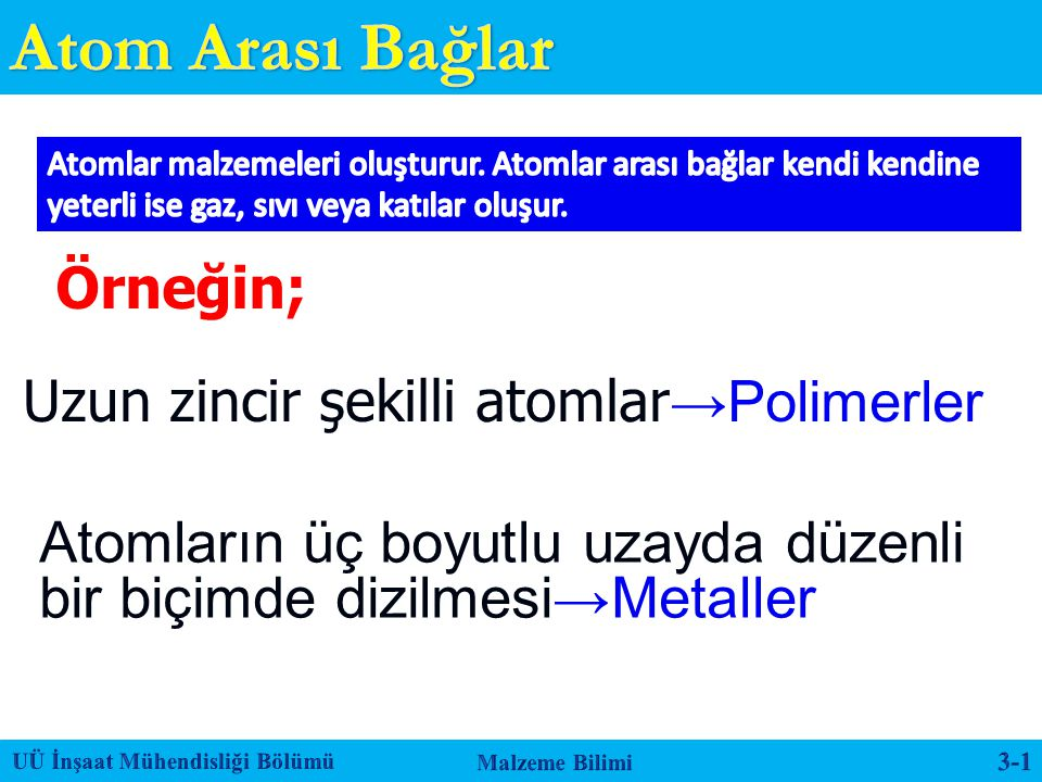 Atomların üç boyutlu uzayda düzenli bir biçimde dizilmesi→Metaller Örneğin; Uzun zincir şekilli atomlar →Polimerler