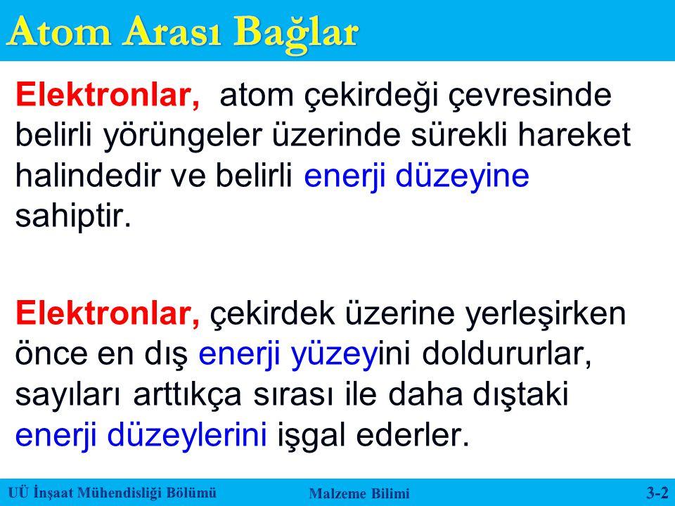 Elektronlar, atom çekirdeği çevresinde belirli yörüngeler üzerinde sürekli hareket halindedir ve belirli enerji düzeyine sahiptir. Elektronlar, çekird