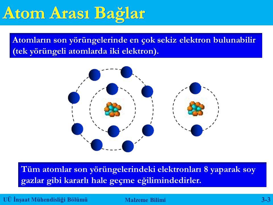 Atomların son yörüngelerinde en çok sekiz elektron bulunabilir (tek yörüngeli atomlarda iki elektron). Tüm atomlar son yörüngelerindeki elektronları 8