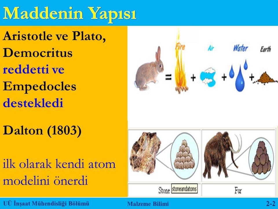 Aristotle ve Plato, Democritus reddetti ve Empedocles destekledi Dalton (1803) ilk olarak kendi atom modelini önerdi