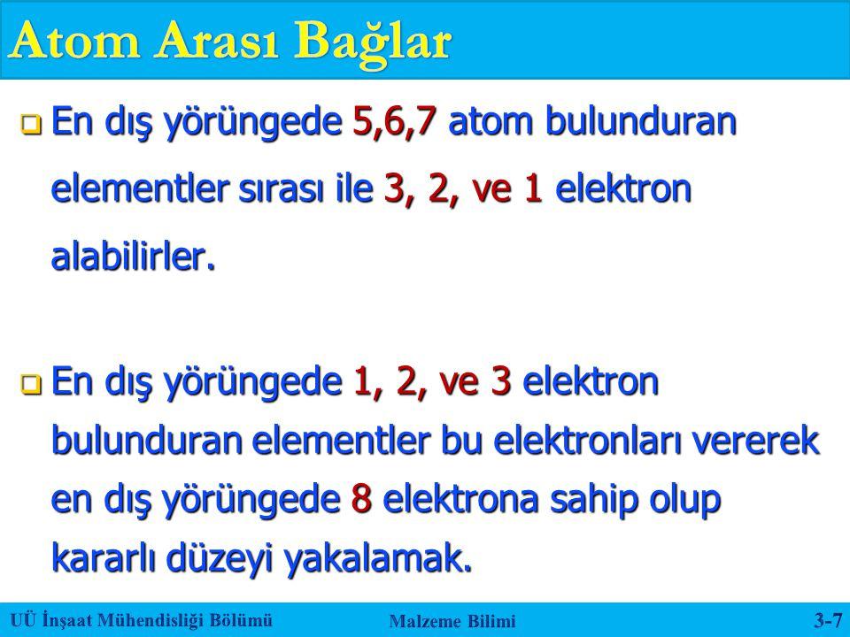  En dış yörüngede 5,6,7 atom bulunduran elementler sırası ile 3, 2, ve 1 elektron alabilirler.  En dış yörüngede 1, 2, ve 3 elektron bulunduran elem