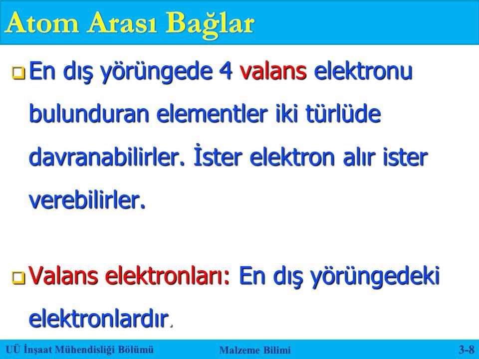  En dış yörüngede 4 valans elektronu bulunduran elementler iki türlüde davranabilirler. İster elektron alır ister verebilirler.  Valans elektronları