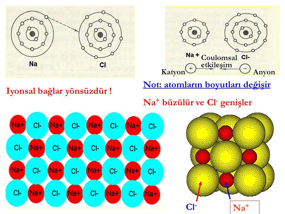 AnyonKatyon Coulomsal etkileşim Cl - Na + Not: atomların boyutları değişir Na + büzülür ve Cl - genişler Iyonsal bağlar yönsüzdür !