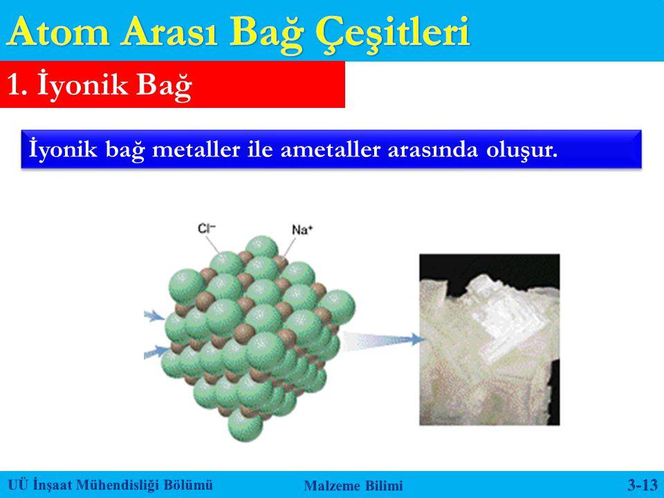 1. İyonik Bağ İyonik bağ metaller ile ametaller arasında oluşur.