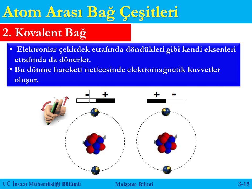2. Kovalent Bağ Elektronlar çekirdek etrafında döndükleri gibi kendi eksenleri etrafında da dönerler. Bu dönme hareketi neticesinde elektromagnetik ku