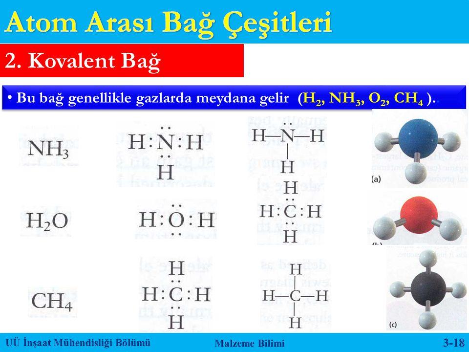 2. Kovalent Bağ Bu bağ genellikle gazlarda meydana gelir (H 2, NH 3, O 2, CH 4 )..