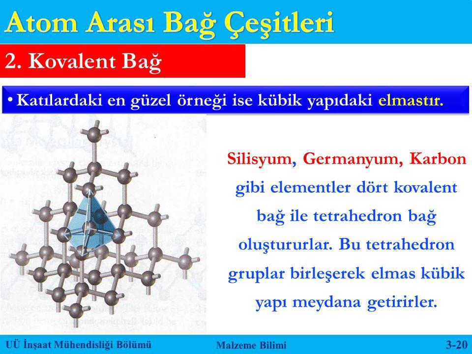 2. Kovalent Bağ Katılardaki en güzel örneği ise kübik yapıdaki elmastır. Silisyum, Germanyum, Karbon gibi elementler dört kovalent bağ ile tetrahedron