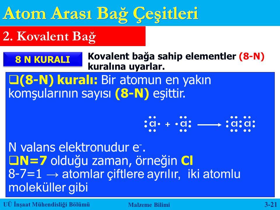 2. Kovalent Bağ 8 N KURALI  (8-N) kuralı: Bir atomun en yakın komşularının sayısı (8-N) eşittir. N valans elektronudur e -.  N=7 olduğu zaman, örneğ