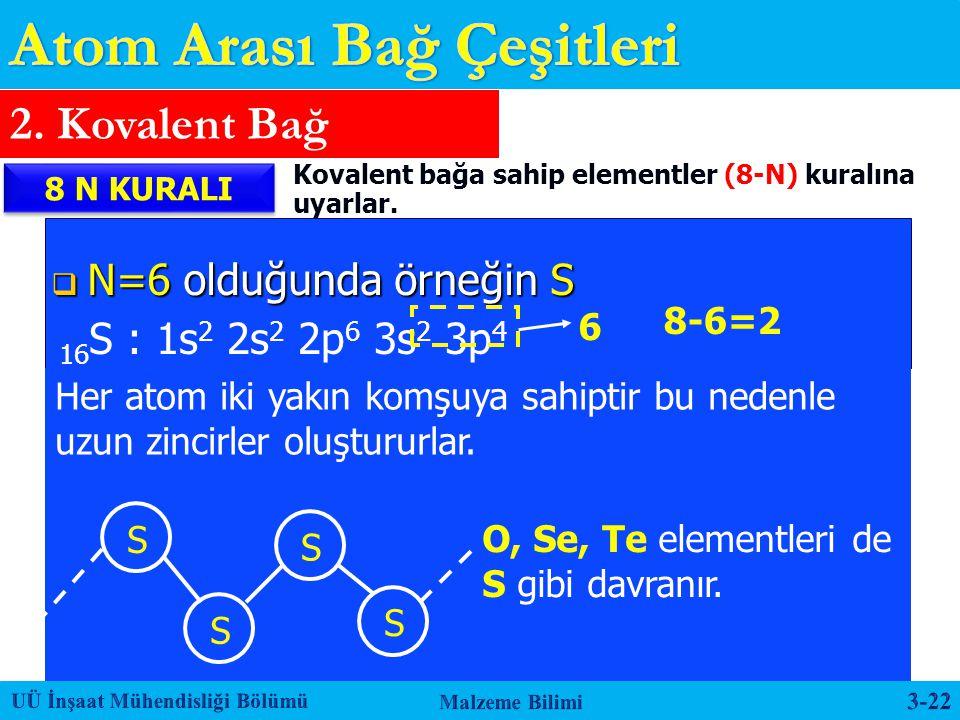 2. Kovalent Bağ 8 N KURALI Kovalent bağa sahip elementler (8-N) kuralına uyarlar.  N=6 olduğunda örneğin S 16 S : 1s 2 2s 2 2p 6 3s 2 3p 4 6 Her atom