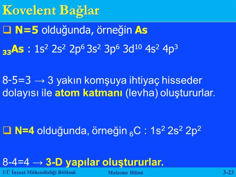  N=5 olduğunda, örneğin As 33 As : 1s 2 2s 2 2p 6 3s 2 3p 6 3d 10 4s 2 4p 3 8-5=3 → 3 yakın komşuya ihtiyaç hisseder dolayısı ile atom katmanı (levha