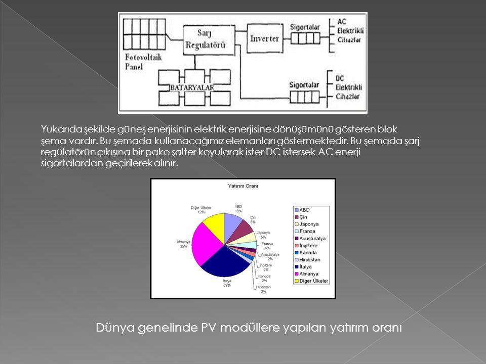 Yukarıda şekilde güneş enerjisinin elektrik enerjisine dönüşümünü gösteren blok şema vardır. Bu şemada kullanacağımız elemanları göstermektedir. Bu şe