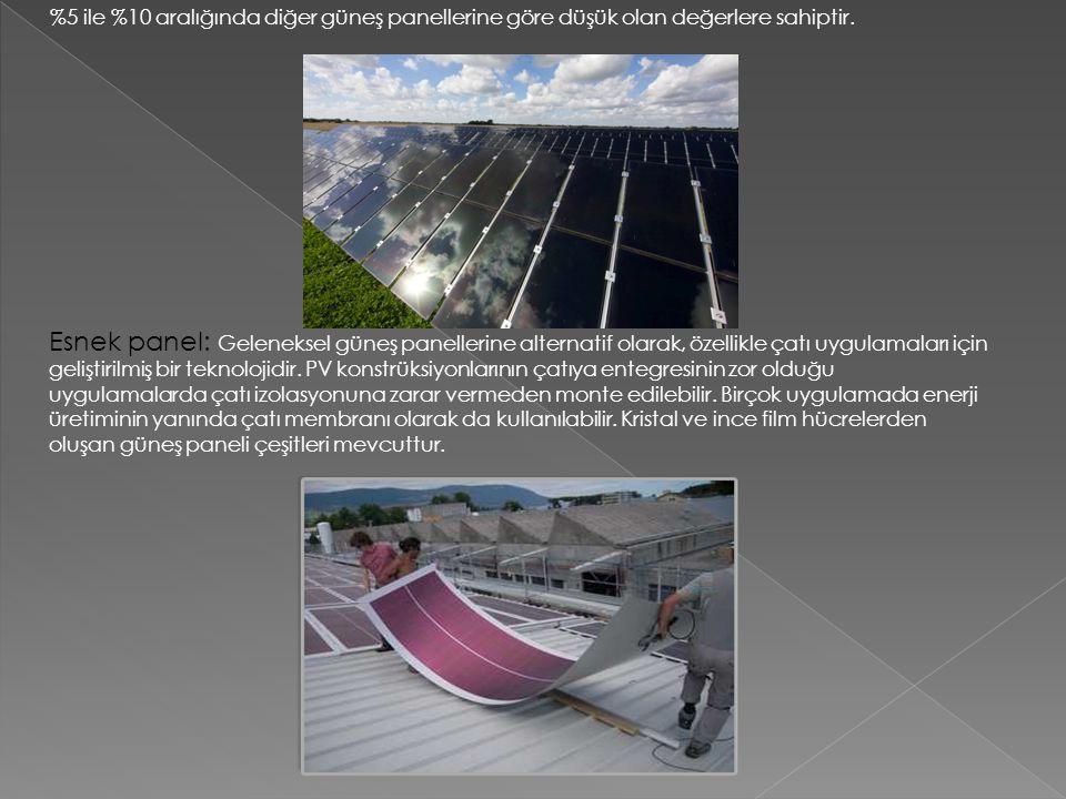 %5 ile %10 aralığında diğer güneş panellerine göre düşük olan değerlere sahiptir. Esnek panel: Geleneksel güneş panellerine alternatif olarak, özellik