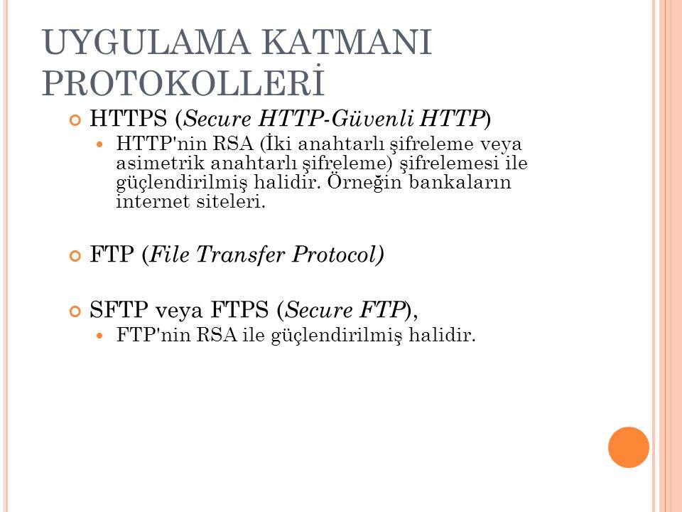 UYGULAMA KATMANI PROTOKOLLERİ HTTPS ( Secure HTTP-Güvenli HTTP ) HTTP nin RSA (İki anahtarlı şifreleme veya asimetrik anahtarlı şifreleme) şifrelemesi ile güçlendirilmiş halidir.