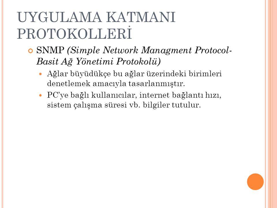 UYGULAMA KATMANI PROTOKOLLERİ SNMP (Simple Network Managment Protocol- Basit Ağ Yönetimi Protokolü) Ağlar büyüdükçe bu ağlar üzerindeki birimleri denetlemek amacıyla tasarlanmıştır.