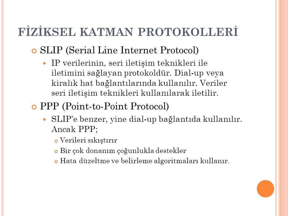 FİZİKSEL KATMAN PROTOKOLLERİ SLIP (Serial Line Internet Protocol) IP verilerinin, seri iletişim teknikleri ile iletimini sağlayan protokoldür.