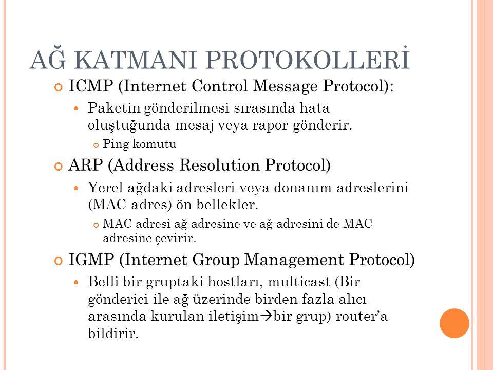 AĞ KATMANI PROTOKOLLERİ ICMP (Internet Control Message Protocol): Paketin gönderilmesi sırasında hata oluştuğunda mesaj veya rapor gönderir.