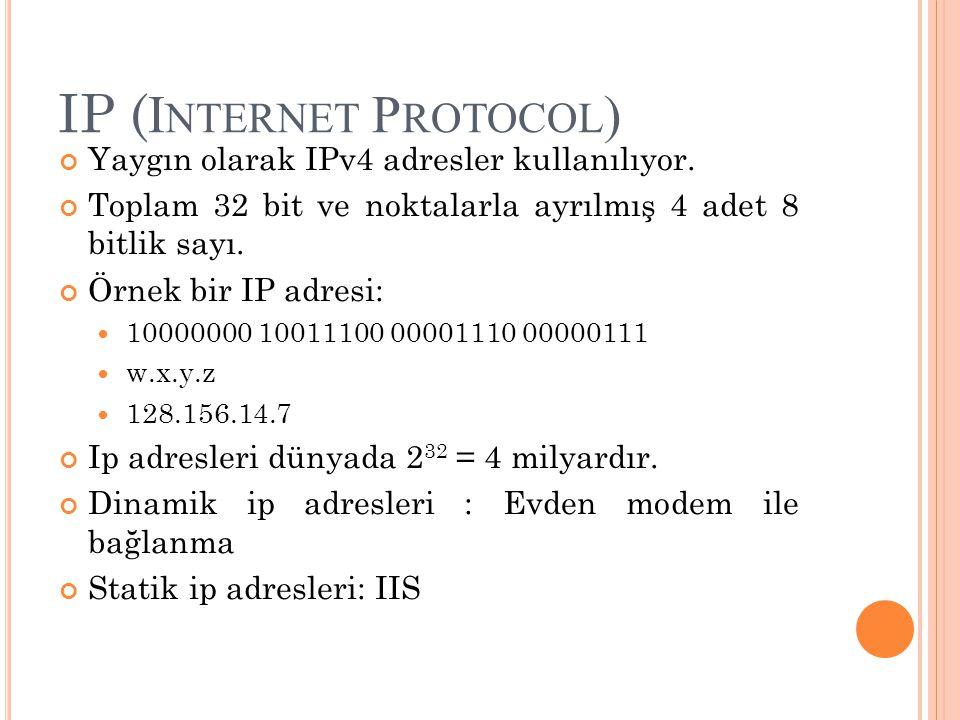 IP ( I NTERNET P ROTOCOL ) Yaygın olarak IPv4 adresler kullanılıyor.