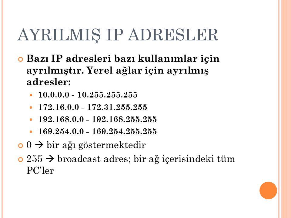 AYRILMIŞ IP ADRESLER Bazı IP adresleri bazı kullanımlar için ayrılmıştır.