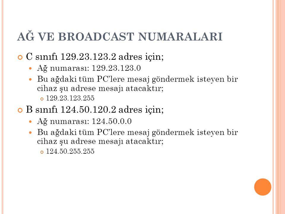 AĞ VE BROADCAST NUMARALARI C sınıfı 129.23.123.2 adres için; Ağ numarası: 129.23.123.0 Bu ağdaki tüm PC'lere mesaj göndermek isteyen bir cihaz şu adrese mesajı atacaktır; 129.23.123.255 B sınıfı 124.50.120.2 adres için; Ağ numarası: 124.50.0.0 Bu ağdaki tüm PC'lere mesaj göndermek isteyen bir cihaz şu adrese mesajı atacaktır; 124.50.255.255