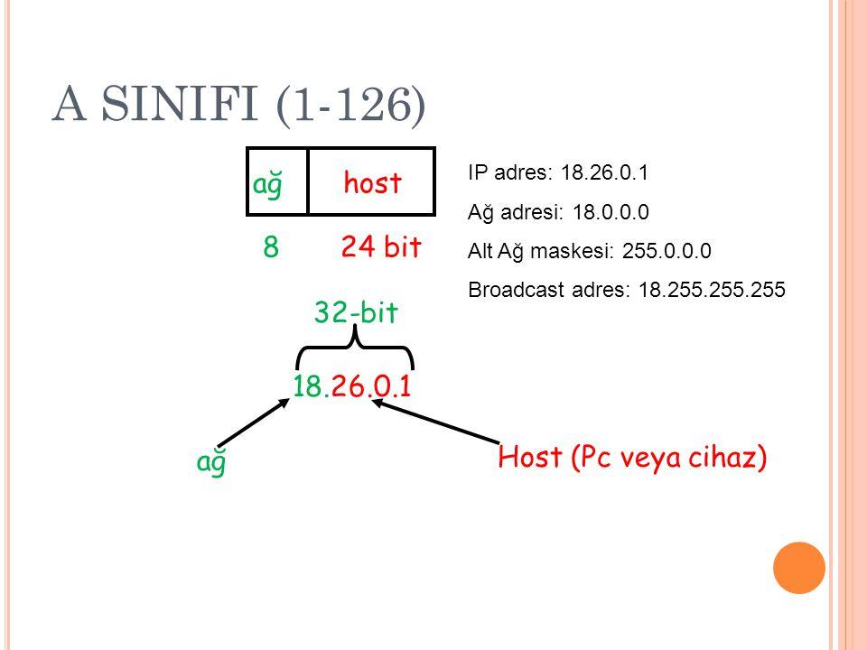 A SINIFI (1-126) ağ host 8 24 bit 18.26.0.1 ağ 32-bit Host (Pc veya cihaz) IP adres: 18.26.0.1 Ağ adresi: 18.0.0.0 Alt Ağ maskesi: 255.0.0.0 Broadcast adres: 18.255.255.255