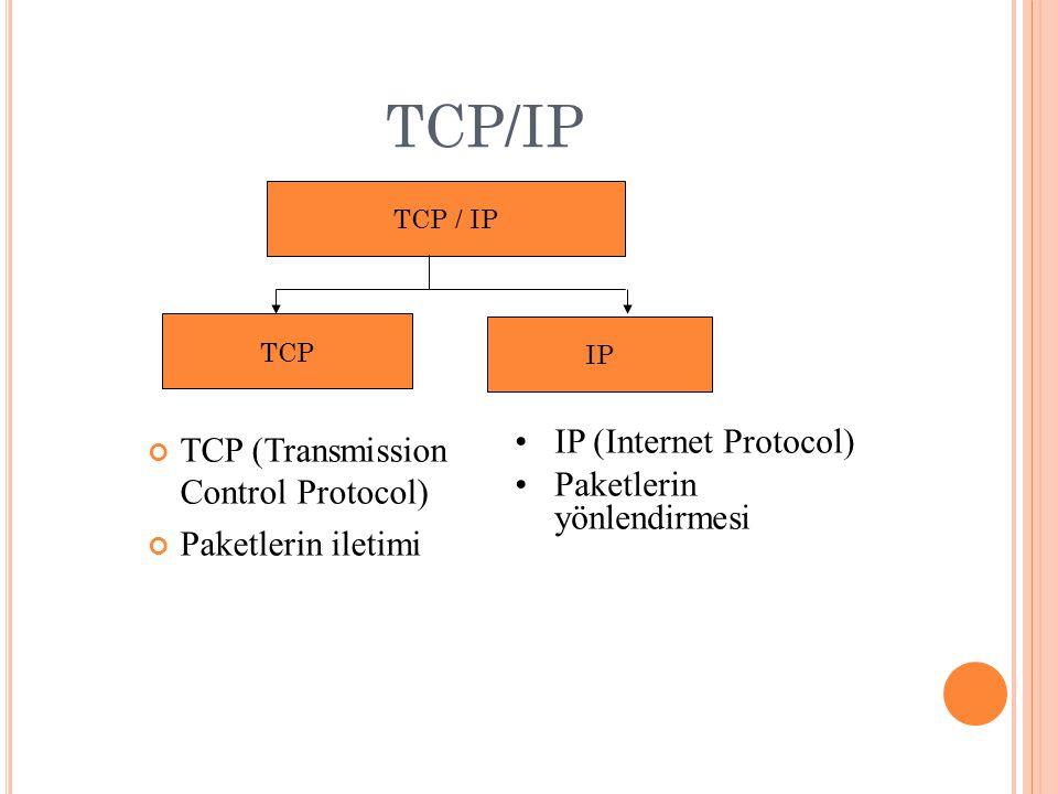 Uygulam a Sunum Oturum Taşıma Ağ Veri İletim Fiziksel Ağ Fiziksel Taşıma Uygulama IP WAN SLIP ve PPP TCPUDP TelnetFTPDNS OSITCP/IP ICMPARP LAN OSI VE TCP/IP 1.Uygulama Katmanı (Application Layer) 2.Taşıma Katmanı (Transport Layer) 3.Ağ Katmanı (Network Layer/Internet Layer/Internetwork Layer) 4.Fiziksel Katman (Network Access Layer/Link and Physical Layer)