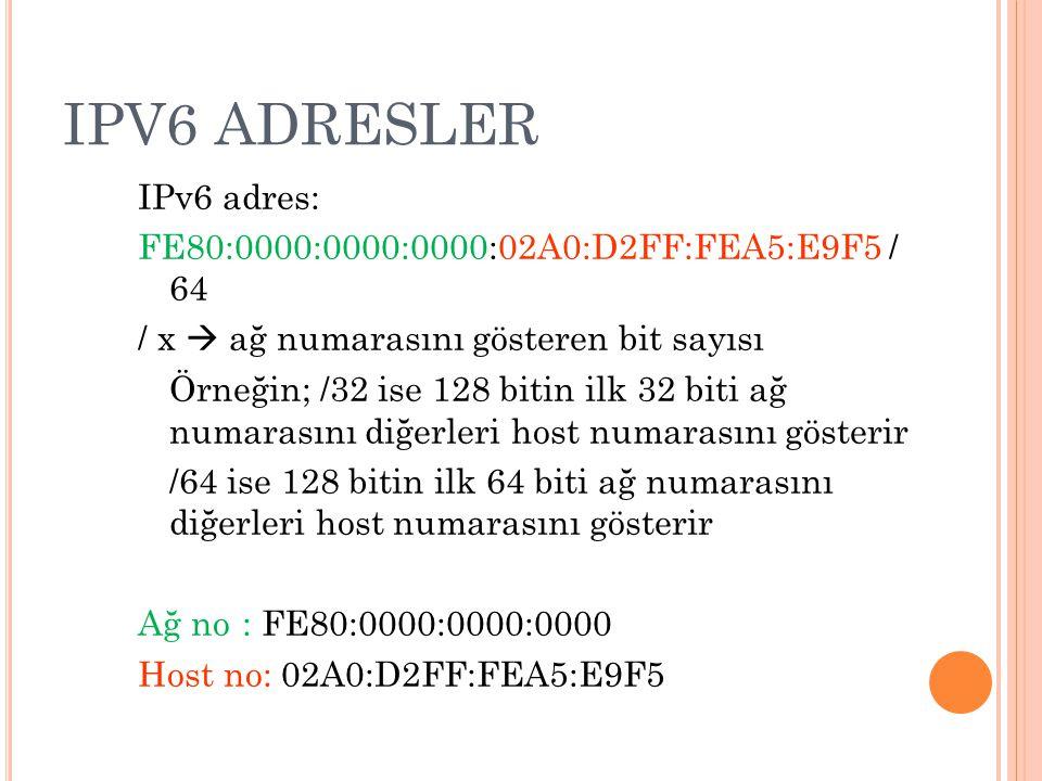 IPV6 ADRESLER Ayrılmış adresler 0:0:0:0:0:0:0:1  ::1 loopback 0:0:0:0:0:0:0:0  :: belirsiz IPv6 ve IPv4 adreslerin kullanımı 128 – 32 = 96 x:x:x:x:x:x:d.d.d.d x: IPv6 ve d: IPv4 Örnek: 0:0:0:0:0:0:1.2.3.4/96  ::1.2.3.4/96