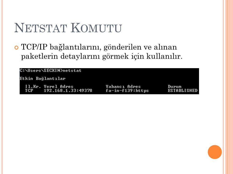 N ETSTAT K OMUTU TCP/IP bağlantılarını, gönderilen ve alınan paketlerin detaylarını görmek için kullanılır.
