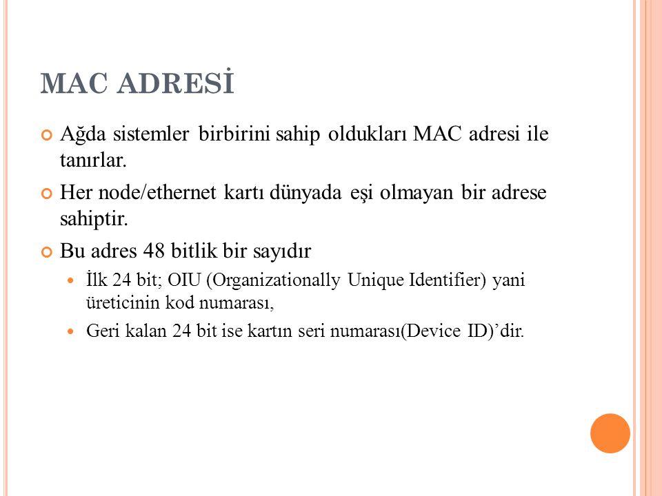 MAC ADRESİ Ağda sistemler birbirini sahip oldukları MAC adresi ile tanırlar.