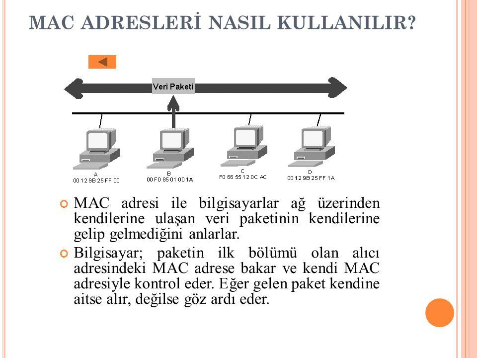 MAC ADRESLERİ NASIL KULLANILIR.
