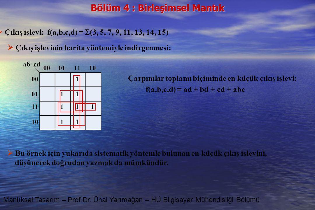 Bölüm 4 : Birleşimsel Mantık Mantıksal Tasarım – Prof.Dr. Ünal Yarımağan – HÜ Bilgisayar Mühendisliği Bölümü  Çıkış işlevi: f(a,b,c,d) =  (3, 5, 7,