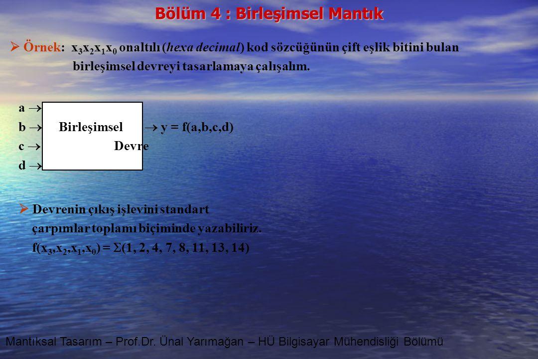 Bölüm 4 : Birleşimsel Mantık Mantıksal Tasarım – Prof.Dr. Ünal Yarımağan – HÜ Bilgisayar Mühendisliği Bölümü  Örnek: x 3 x 2 x 1 x 0 onaltılı (hexa d