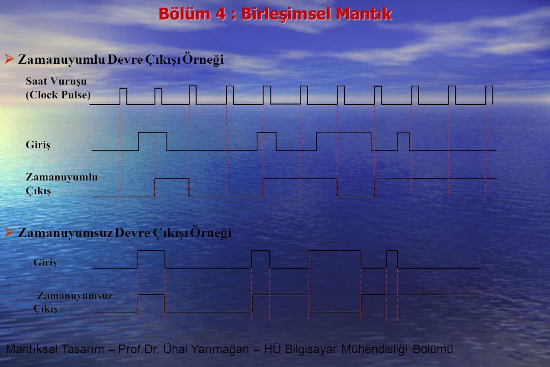 Bölüm 4 : Birleşimsel Mantık Mantıksal Tasarım – Prof.Dr.