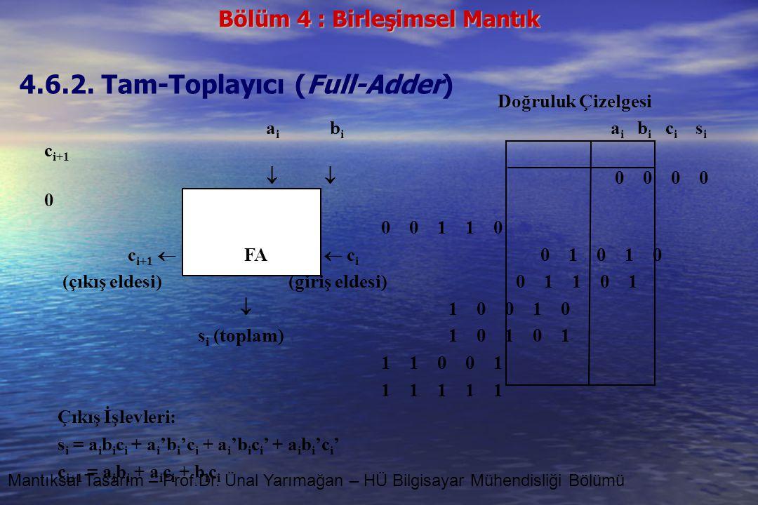 Bölüm 4 : Birleşimsel Mantık Mantıksal Tasarım – Prof.Dr. Ünal Yarımağan – HÜ Bilgisayar Mühendisliği Bölümü 4.6.2. Tam-Toplayıcı (Full-Adder) Doğrulu