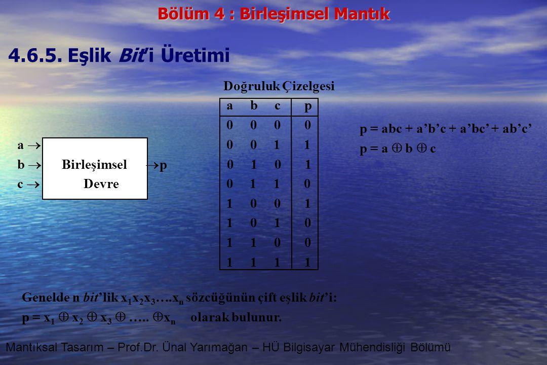 Bölüm 4 : Birleşimsel Mantık Mantıksal Tasarım – Prof.Dr. Ünal Yarımağan – HÜ Bilgisayar Mühendisliği Bölümü 4.6.5. Eşlik Bit'i Üretimi Doğruluk Çizel