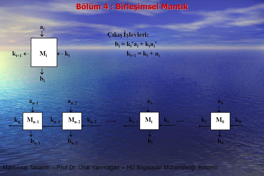 Bölüm 4 : Birleşimsel Mantık Mantıksal Tasarım – Prof.Dr. Ünal Yarımağan – HÜ Bilgisayar Mühendisliği Bölümü a i  Çıkış İşlevleri: b i = k i 'a i + k