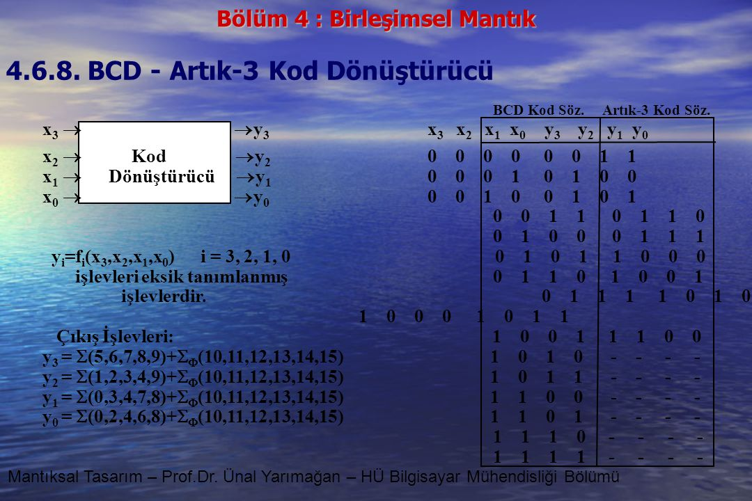 Bölüm 4 : Birleşimsel Mantık Mantıksal Tasarım – Prof.Dr. Ünal Yarımağan – HÜ Bilgisayar Mühendisliği Bölümü 4.6.8. BCD - Artık-3 Kod Dönüştürücü BCD