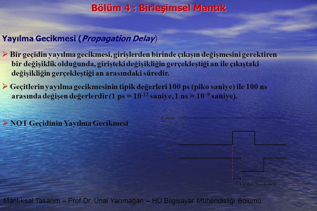 Bölüm 4 : Birleşimsel Mantık Mantıksal Tasarım – Prof.Dr. Ünal Yarımağan – HÜ Bilgisayar Mühendisliği Bölümü Yayılma Gecikmesi (Propagation Delay)  B