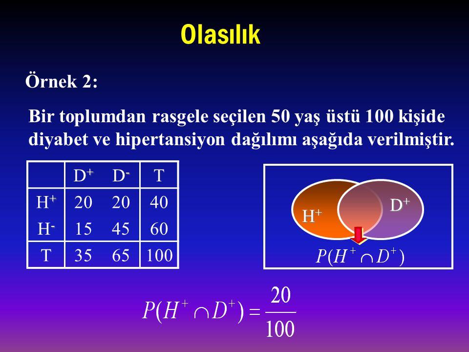 H+H+H+H+ D+D+D+D+ Bir toplumdan rasgele seçilen 50 yaş üstü 100 kişide diyabet ve hipertansiyon dağılımı aşağıda verilmiştir.