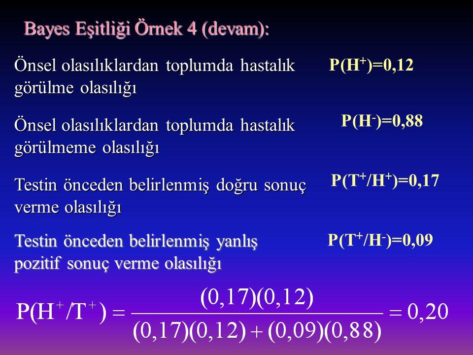 Bayes Eşitliği Örnek 4 (devam): Bayes Eşitliği Örnek 4 (devam): Önsel olasılıklardan toplumda hastalık görülme olasılığı Önsel olasılıklardan toplumda hastalık görülmeme olasılığı Testin önceden belirlenmiş doğru sonuç verme olasılığı Testin önceden belirlenmiş yanlış pozitif sonuç verme olasılığı P(H + )=0,12 P(H - )=0,88 P(T + /H + )=0,17 P(T + /H - )=0,09