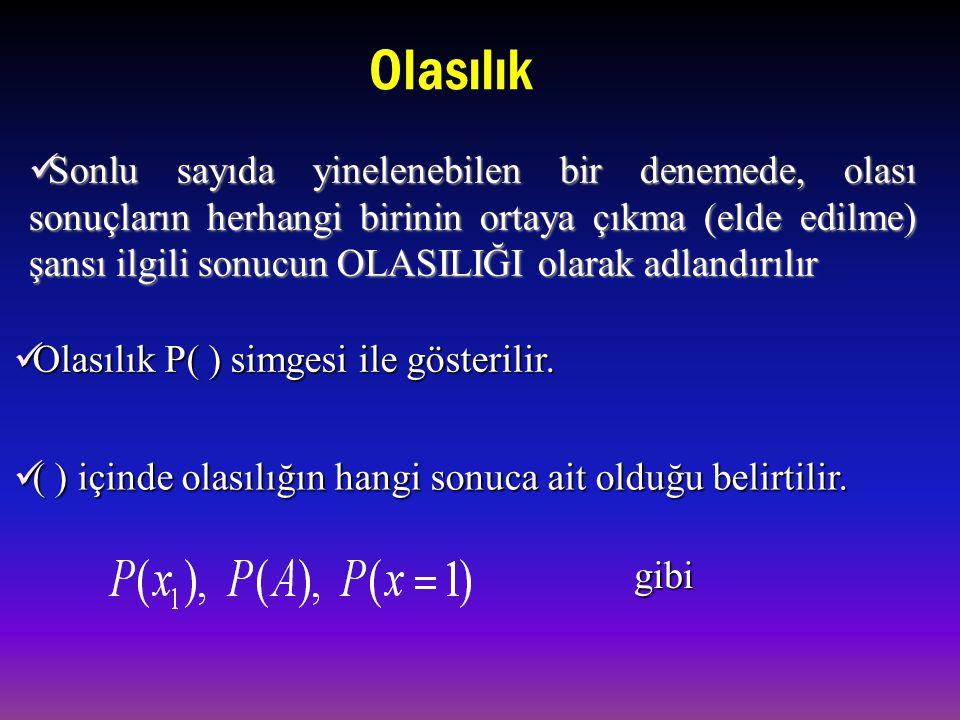 Olasılık Sonlu sayıda yinelenebilen bir denemede, olası sonuçların herhangi birinin ortaya çıkma (elde edilme) şansı ilgili sonucun OLASILIĞI olarak adlandırılır Sonlu sayıda yinelenebilen bir denemede, olası sonuçların herhangi birinin ortaya çıkma (elde edilme) şansı ilgili sonucun OLASILIĞI olarak adlandırılır Olasılık P( ) simgesi ile gösterilir.