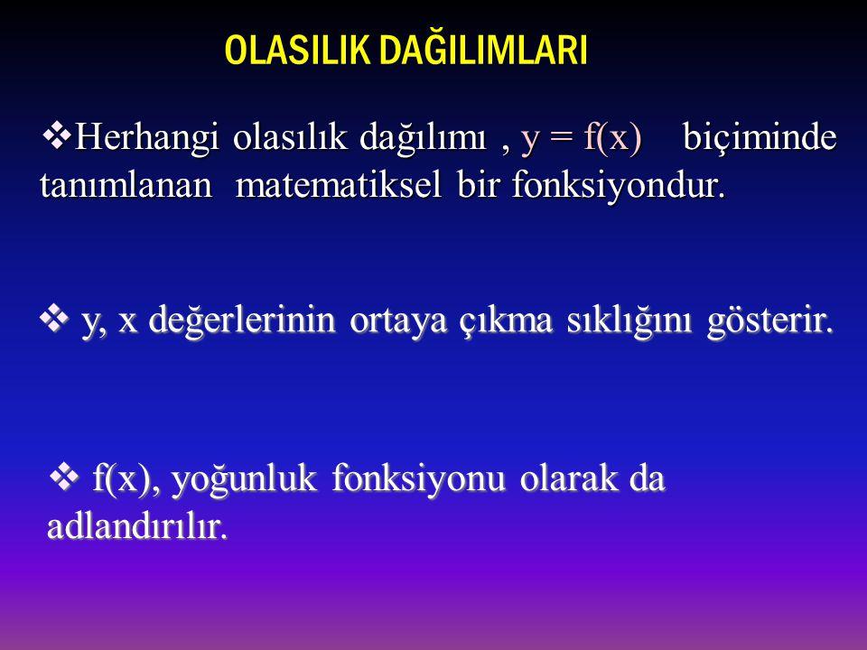  Herhangi olasılık dağılımı, y = f(x) biçiminde tanımlanan matematiksel bir fonksiyondur.
