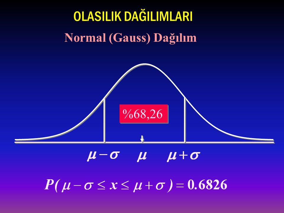 %68,26 OLASILIK DAĞILIMLARI Normal (Gauss) Dağılım