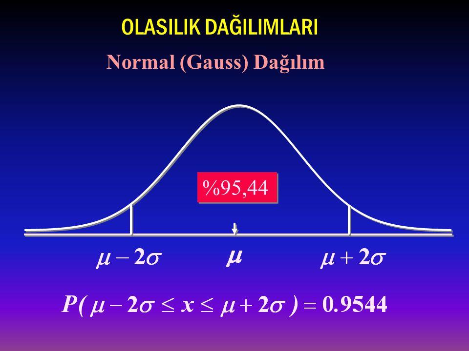 %95,44 OLASILIK DAĞILIMLARI Normal (Gauss) Dağılım