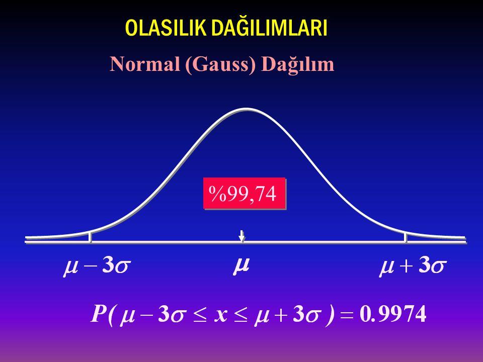 %99,74 OLASILIK DAĞILIMLARI Normal (Gauss) Dağılım