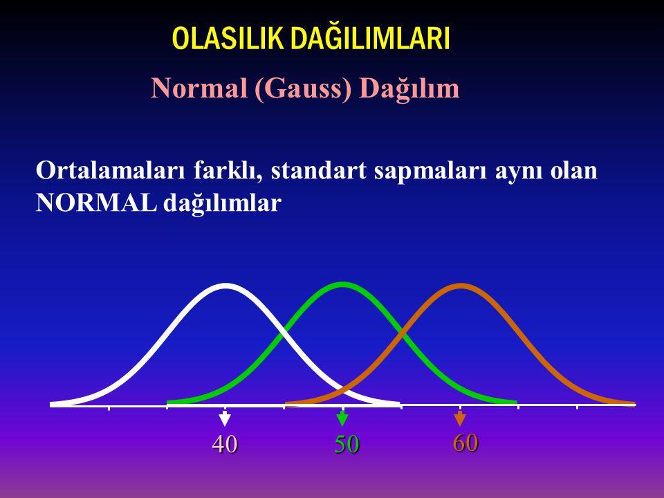 4050 60 Ortalamaları farklı, standart sapmaları aynı olan NORMAL dağılımlar OLASILIK DAĞILIMLARI Normal (Gauss) Dağılım